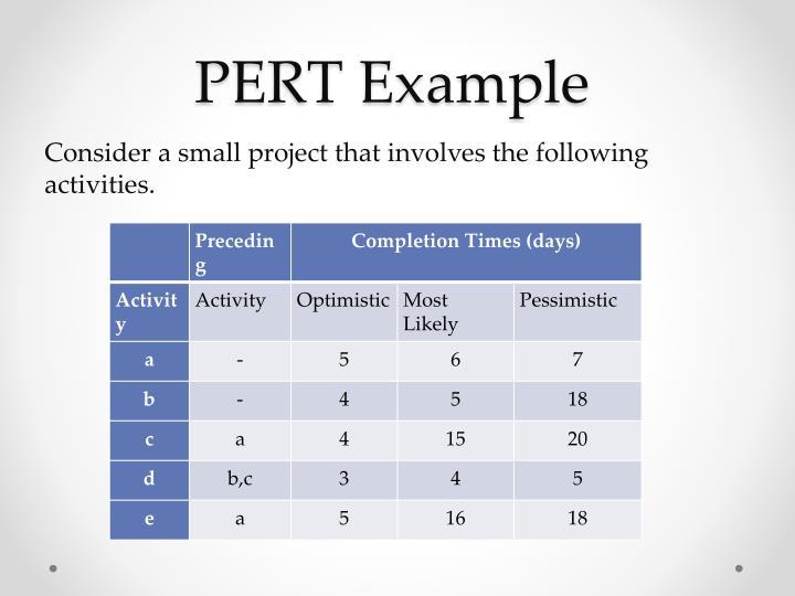 project evaluation review technique pert