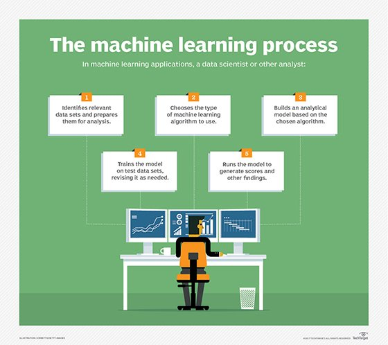 machine learning for sequential data a review